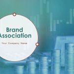 brand association là gì