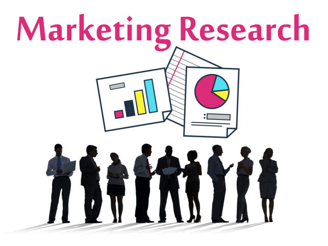 Marketing Research là gì