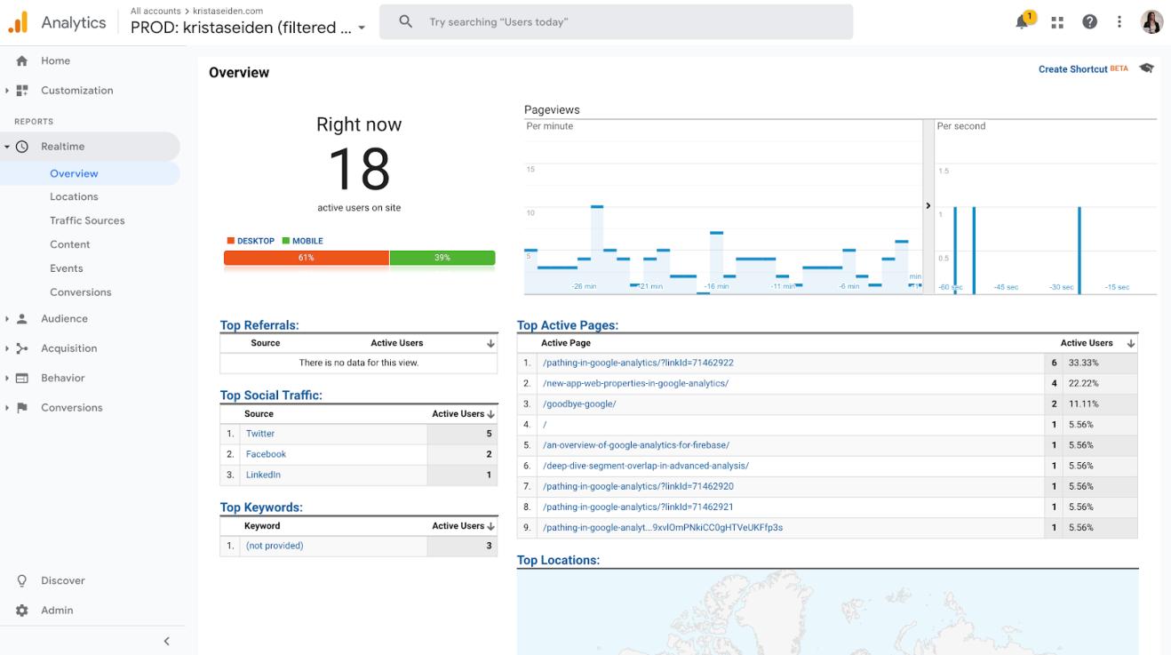 Sử dụng Google Analytics để theo dõi các chỉ số quan trọng của website
